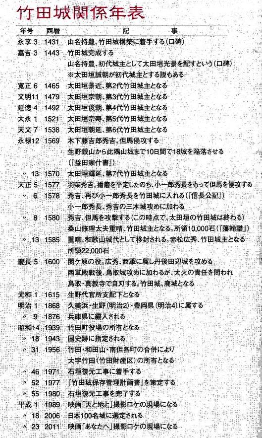 1-19.11.30 竹田城址年表パンフ.jpg